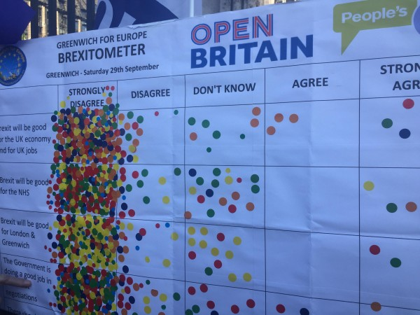 Brexitometer polls show that there is a strong majority of people who want to remain in the EU