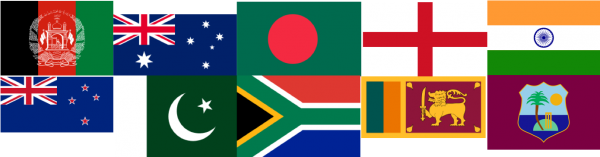 Flags of the Cricket World Cup